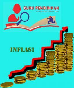 Pengertian Dan Faktor -Faktor Inflasi