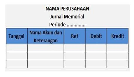 Jurnal Khusus Memorial